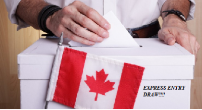 Express Entry Draw and Express Entry Invitation Process
