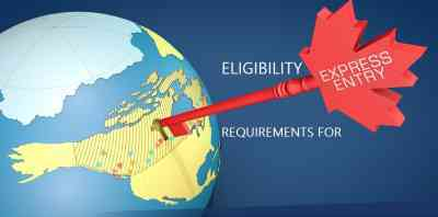 Eligibility Requirements for Express Entry