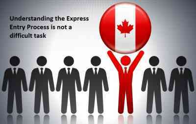 Understanding-the-Express-Entry-Process